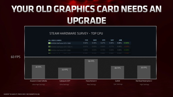 Hardware Survey