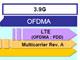 KDDI、マルチキャリア化によりEV-DO Rev.Aを高速化——LTE導入までの競争力を確保