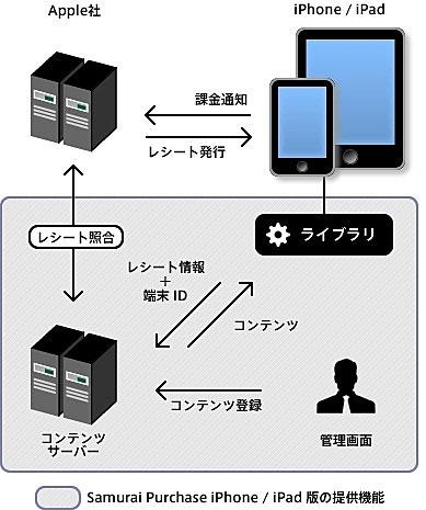 af_SPurchase01.jpg
