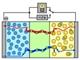 日本ガイシ、NAS電池を用いた電力調整事業に参加