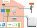 鍛え上げられた家庭用蓄電システム、価格だけではないNECの工夫