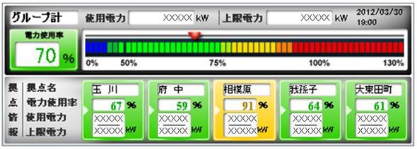Butics Indicator