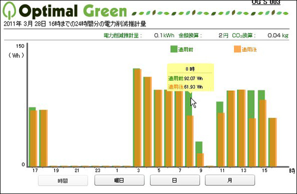 Optimal_Green_5