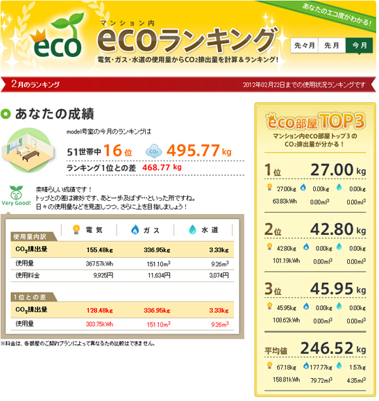 Familynet_Japan_me_eco_3.jpg