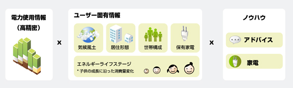 KDDI_Sumitomo_Ecobito_2.jpg