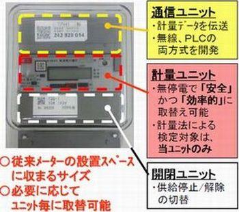 smartmeter1_kanden.jpg