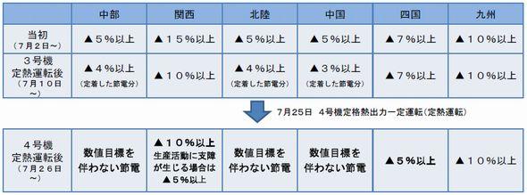 setsuden_0725.jpg
