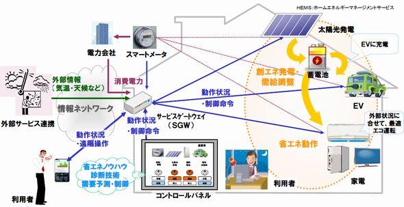 service1_ntt.jpg