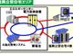 情報通信網を利用してエネルギー利用効率向上、仙台のエコモデルタウン