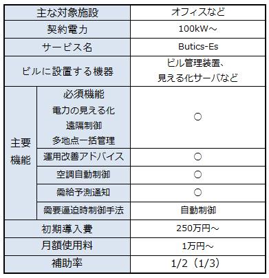 NEC_Butics_1.jpg