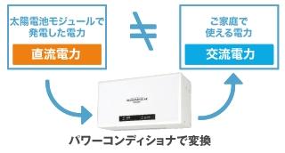 mitsubishi_powercon.jpg