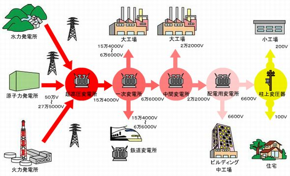 denjiren_network.jpg