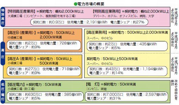 denjiren_customer.jpg