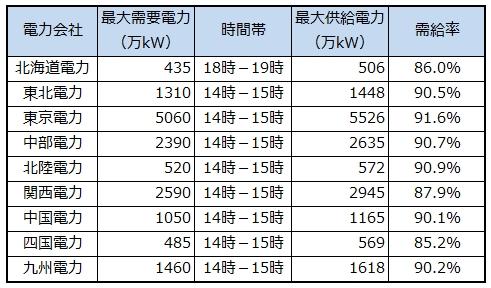 Forecast_Aug_23.jpg