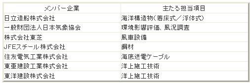 youjoufuuryoku2.jpg