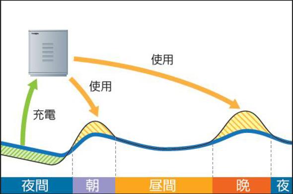 Toshiba_Enegoon_2.jpg