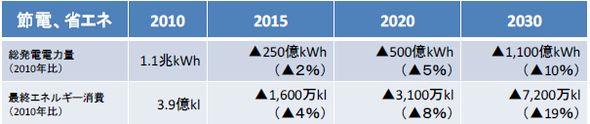 energystrategy1.jpg
