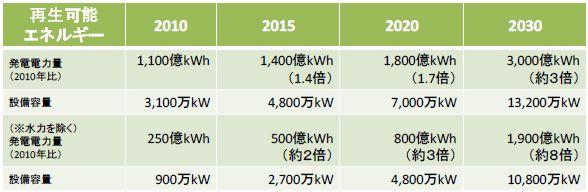 energystrategy2.jpg
