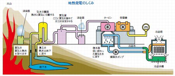 denjiren_chinetsu.jpg