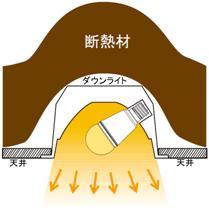 LED_Bulb_Checkpoint_3.jpg