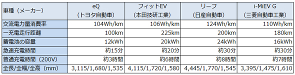 Toyota_eQ_2.jpg