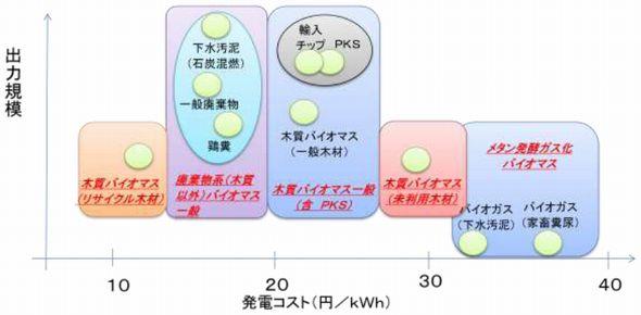 enecho_biomas.jpg