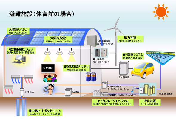 Yaskawa_Electric_Smart_Shelter.jpg