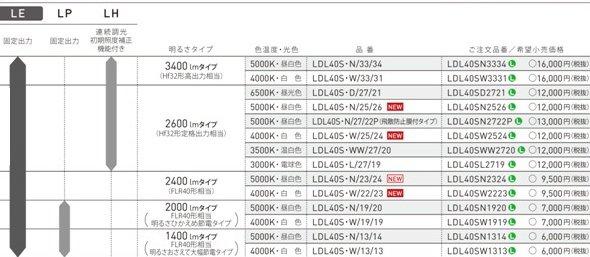 Panasonic_LED_Tube_Type_LE_3.jpg