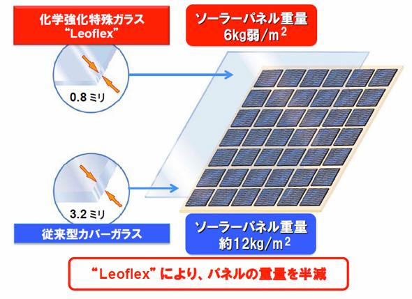 Asahi_Glass_Mega_Solar_2.jpg