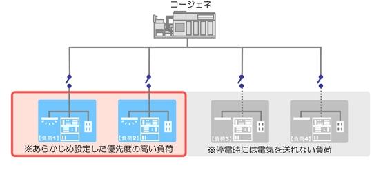 Tokyo_Gas_GeneSmart_1.jpg