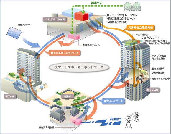 Tokyo_Gas_GeneSmart_3.jpg