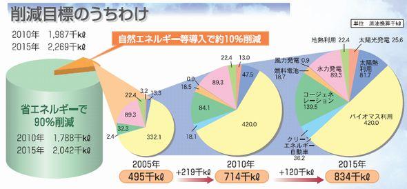 energymix_miyagi.jpg