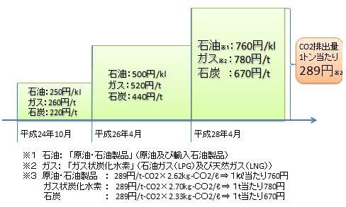 greentax1.jpg
