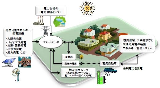 miyagi_ecotown.jpg