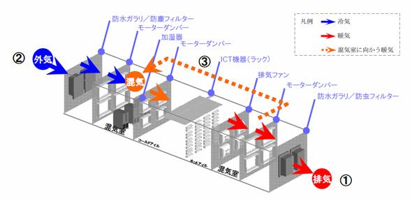 NTT_Comware_Datacenter_1.jpg