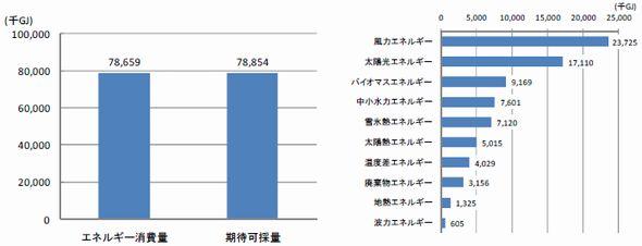 potential_yamagata.jpg