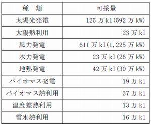 potential_fukushima.jpg
