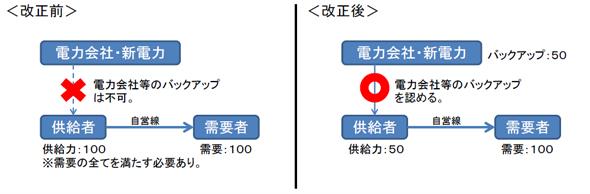 METI_Power_Generator.jpg