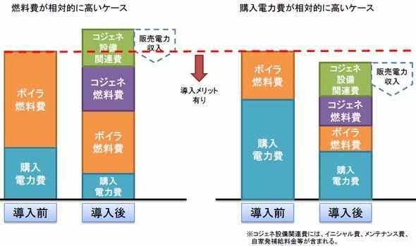 benefit_enecho.jpg