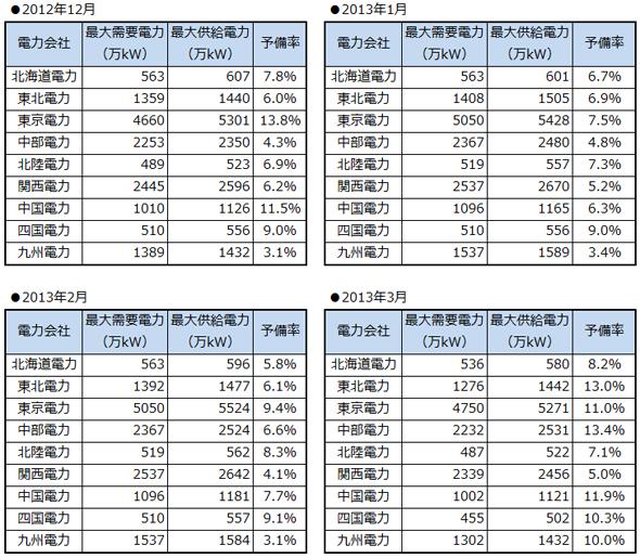 Electricity_Supply_in_Hokkaido_1.jpg