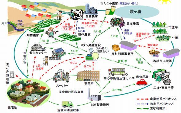 bimastown_tsuchiura.jpg