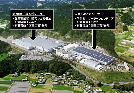 Showa_Shell_Solar_Frontier_Megasolar.jpg