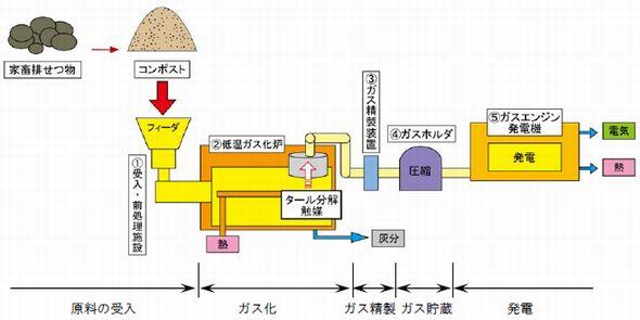 biomas_gunma3.jpg
