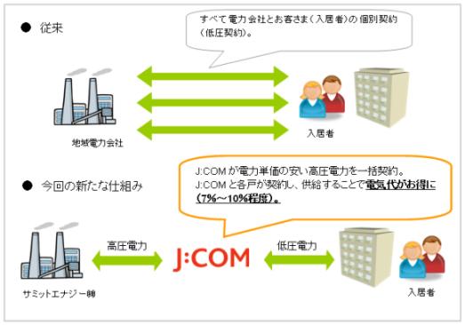 JCOM_Summit_Energy.jpg