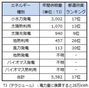 ranking_kanagawa.jpg