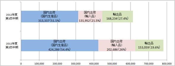 2012_2Q_PV_Shipments_1.jpg