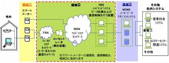 smartmeter1.jpg