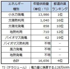 ranking_nagano.jpg
