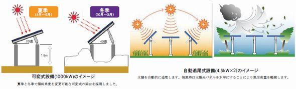toubu_solar.jpg