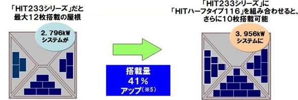 Panasonic_HIT_Half_Size_2.jpg